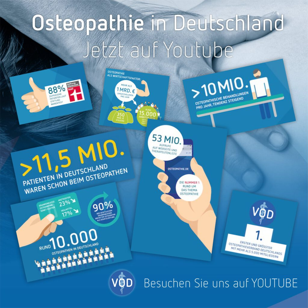 Plakat Osteopathen auf Youtube
